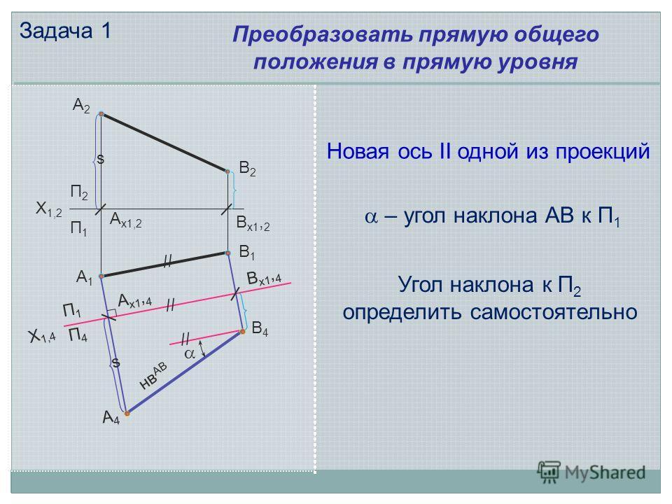 А2А2 В2В2 В1В1 А1А1 П2П2 П1П1 Х 1,2 А х1,2 П1П1 П4П4 Х 1,4 В х1, 2 А х1, 4 А4А4 // В4В4 нв АВ // В х1, 4 s s Угол наклона к П 2 определить самостоятельно Преобразовать прямую общего положения в прямую уровня – угол наклона АВ к П 1 Новая ось ІІ одной
