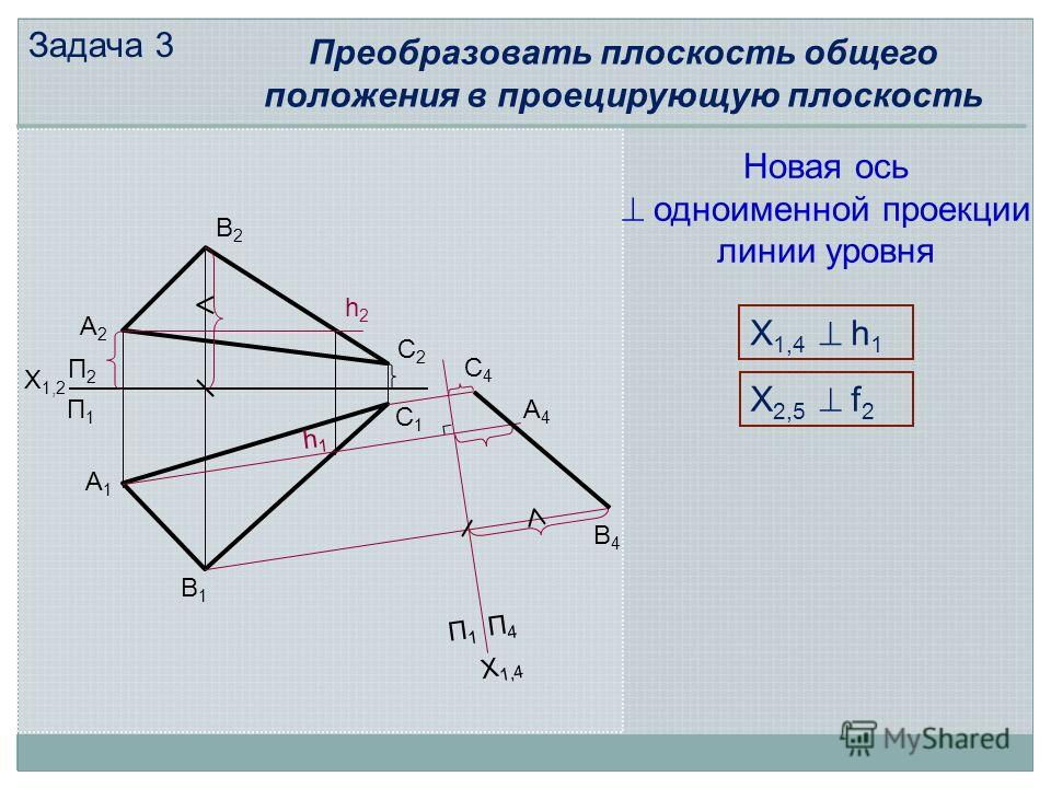 П2П2 П1П1 Х 1,2 П4П4 Х 1,4 А2А2 В2В2 С2С2 В1В1 С1С1 А1А1 В4В4 А4А4 С4С4 П1П1 h2h2 h1h1 Задача 3 Преобразовать плоскость общего положения в проецирующую плоскость Новая ось одноименной проекции линии уровня Х 1,4 h 1 Х 2,5 f 2