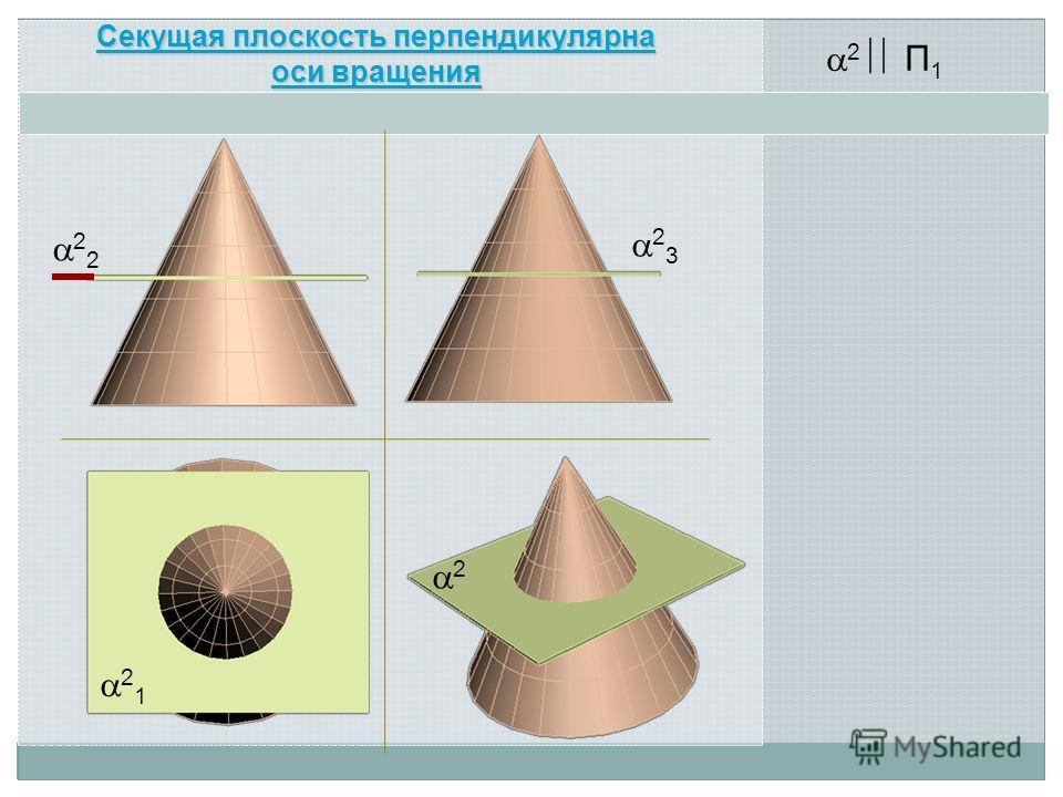 2 2 2 1 2 2 3 2 П 1 Секущая плоскость перпендикулярна оси вращения Секущая плоскость перпендикулярна оси вращения