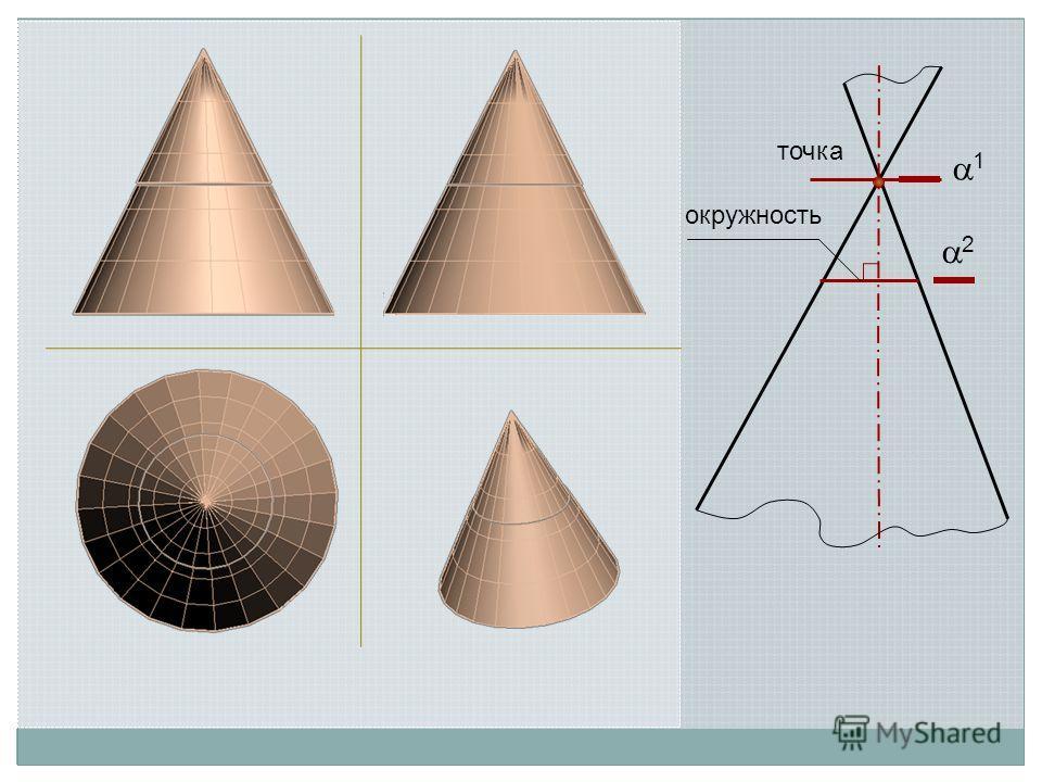 2 окружность точка 1