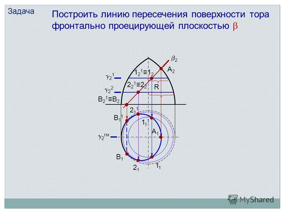 Задача 2 2 1 2 2 А2А2 А1А1 111111 1 2121 211211 В1В1 В11В11 В21В2В21В2 2212222122 1211212112 2 гм R Построить линию пересечения поверхности тора фронтально проецирующей плоскостью