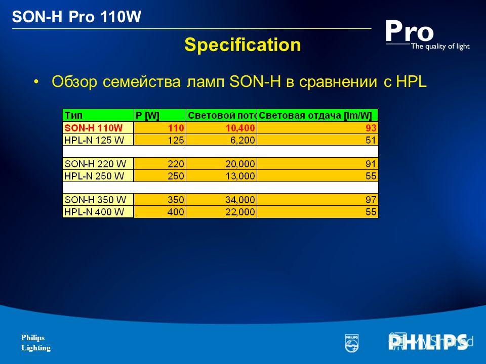 Philips Lighting SON-H Pro 110W Specification Обзор семейства ламп SON-H в сравнении с HPL