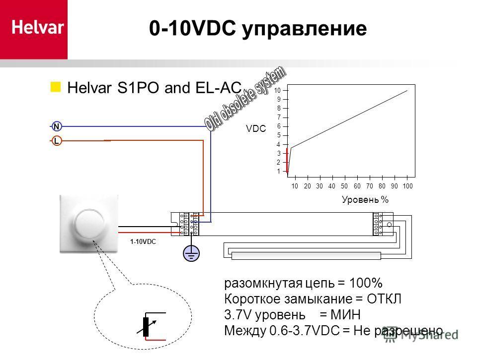 Helvar S1PO and EL-AC LN 1-10VDC 0-10VDC управление 102030405060708090100 1 2 3 4 5 6 7 8 9 10 VDC Уровень % разомкнутая цепь = 100% Короткое замыкание = OТКЛ 3.7V уровень = МИН Между 0.6-3.7VDC = Не разрешено