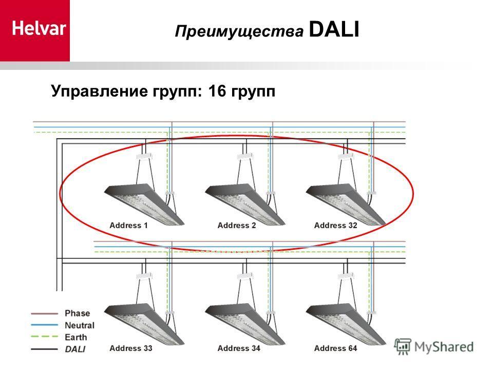 Преимущества DALI Управление групп: 16 групп