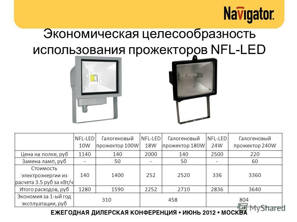NFL-LED 10W Галогеновый прожектор 100W NFL-LED 18W Галогеновый прожектор 180W NFL-LED 24W Галогеновый прожектор 240W Цена на полке, руб114014020001402500220 Замена ламп, руб-50- -60 Стоимость электроэнергии из расчета 3.5 руб за кВт/ч 140140025225203