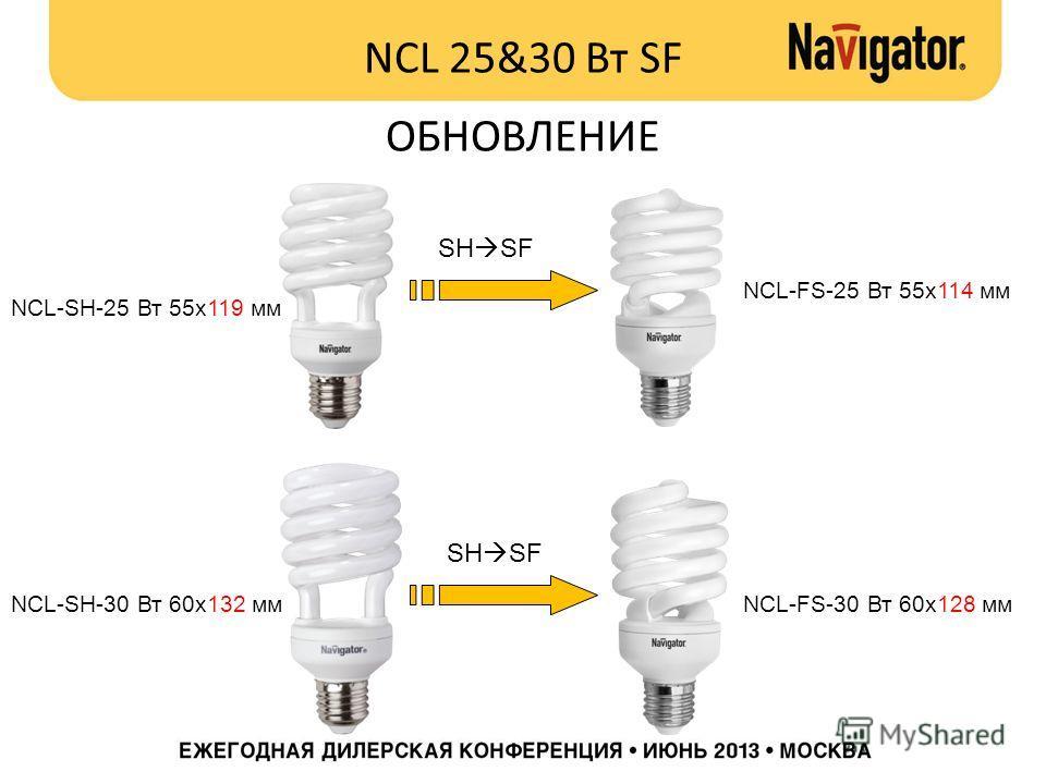 NCL 25&30 Вт SF ОБНОВЛЕНИЕ SH SF NCL-SH-25 Вт 55x119 мм NCL-SH-30 Вт 60x132 мм NCL-FS-25 Вт 55x114 мм NCL-FS-30 Вт 60x128 мм