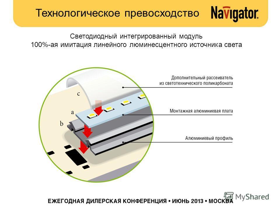 Технологическое превосходство Светодиодный интегрированный модуль 100%-ая имитация линейного люминесцентного источника света