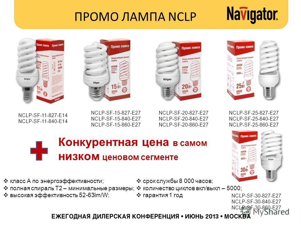 ПРОМО ЛАМПА NCLP класс А по энергоэффективности; полная спираль Т2 – минимальные размеры; высокая эффективность 52-63lm/W; NCLP-SF-11-827-E14 NCLP-SF-11-840-E14 NCLP-SF-15-827-E27 NCLP-SF-15-840-E27 NCLP-SF-15-860-E27 NCLP-SF-20-827-E27 NCLP-SF-20-84