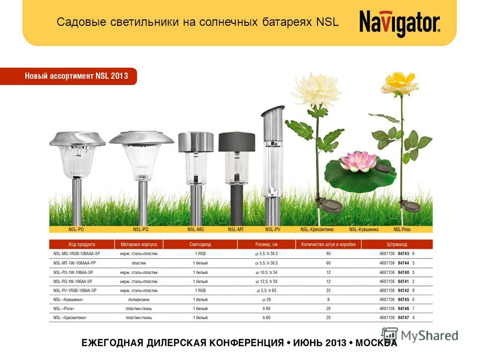Садовые светильники на солнечных батареях NSL
