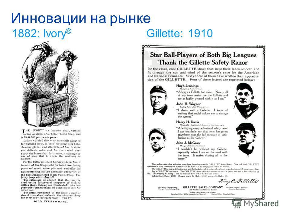Инновации на рынке 1882: Ivory ® Gillette: 1910
