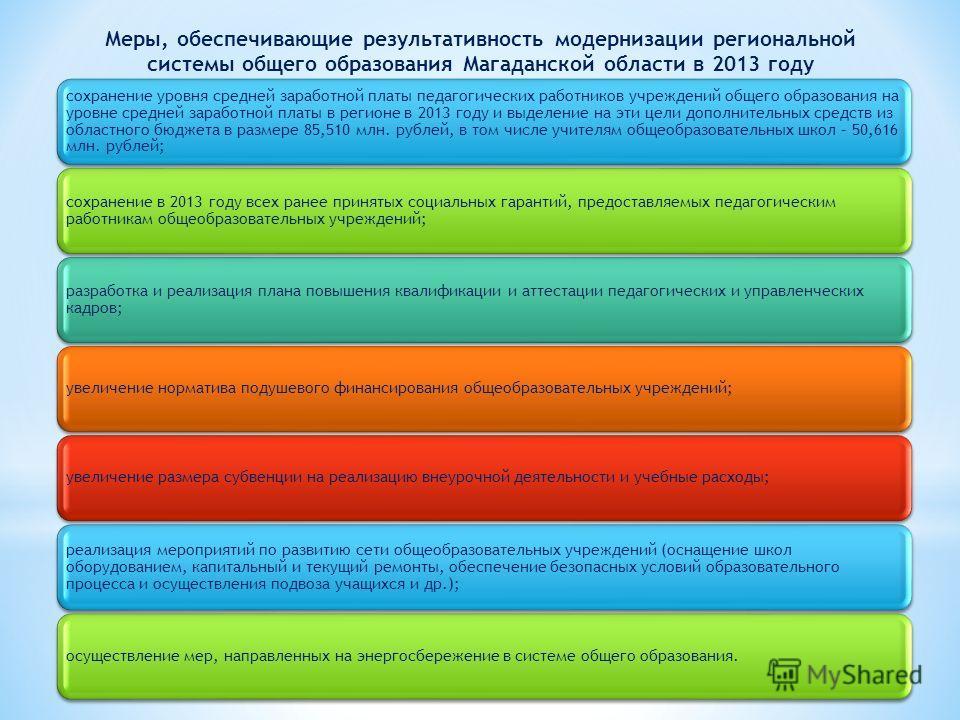 сохранение уровня средней заработной платы педагогических работников учреждений общего образования на уровне средней заработной платы в регионе в 2013 году и выделение на эти цели дополнительных средств из областного бюджета в размере 85,510 млн. руб