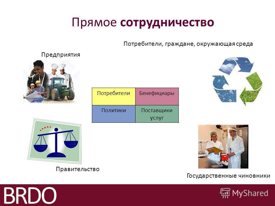 Прямое сотрудничество Потребители, граждане, окружающая среда Предприятия Государственные чиновники Правительство ПотребителиБенефициары ПолитикиПоставщики услуг