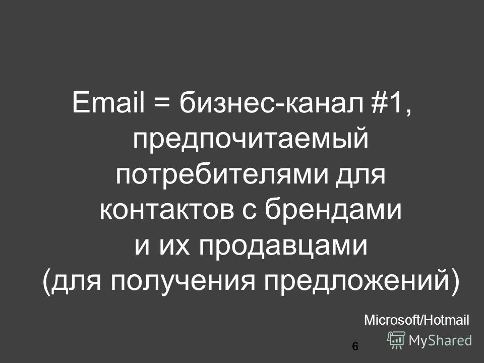 Email = бизнес-канал #1, предпочитаемый потребителями для контактов с брендами и их продавцами (для получения предложений) Microsoft/Hotmail 6