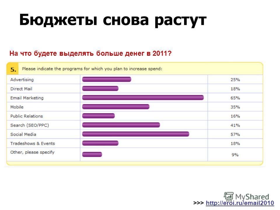 Бюджеты снова растут >>> http://eroi.ru/email2010 На что будете выделять больше денег в 2011?