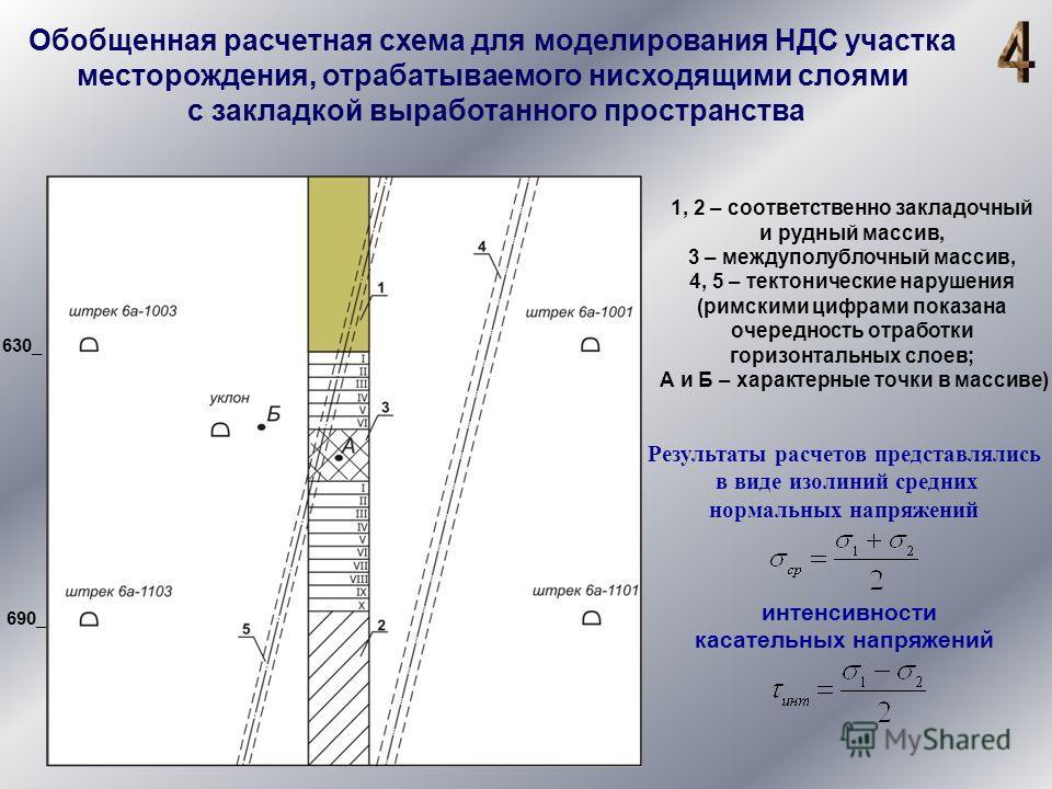 Обобщенная расчетная схема для моделирования НДС участка месторождения, отрабатываемого нисходящими слоями с закладкой выработанного пространства 1, 2 – соответственно закладочный и рудный массив, 3 – междуполублочный массив, 4, 5 – тектонические нар