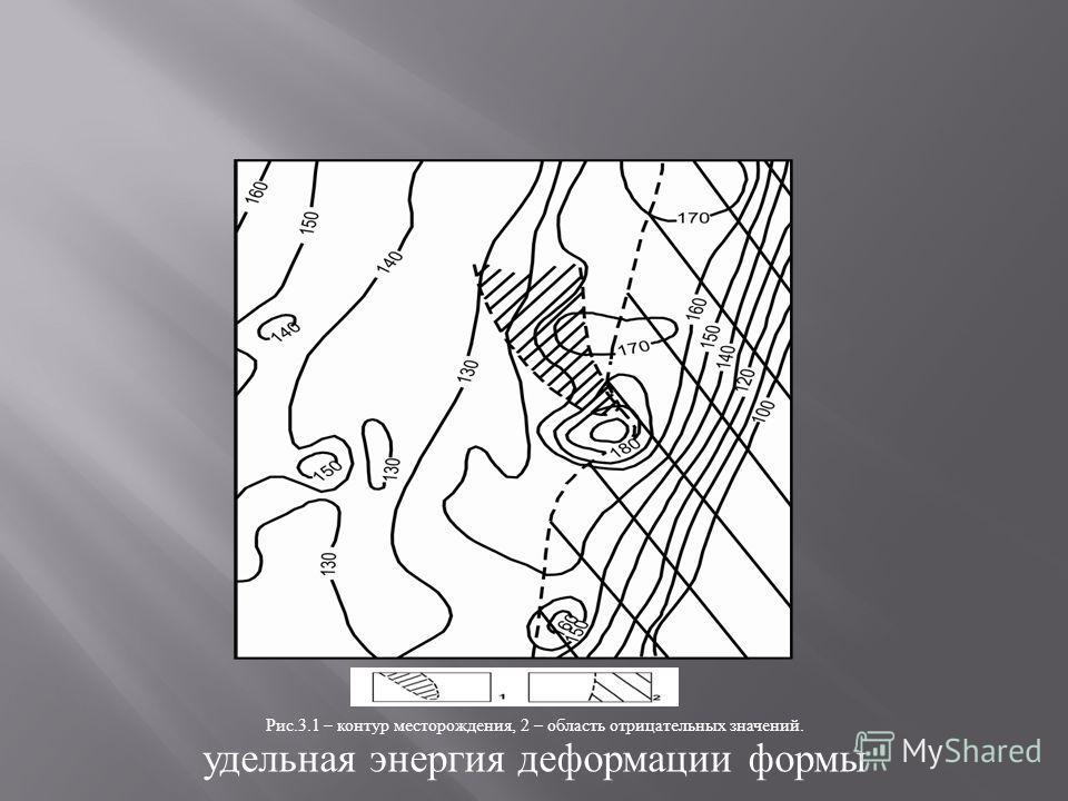удельная энергия деформации формы Рис.3.1 – контур месторождения, 2 – область отрицательных значений.