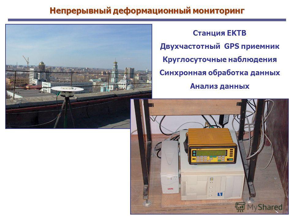 Станция EKTB Двухчастотный GPS приемник Круглосуточные наблюдения Синхронная обработка данных Анализ данных Непрерывный деформационный мониторинг