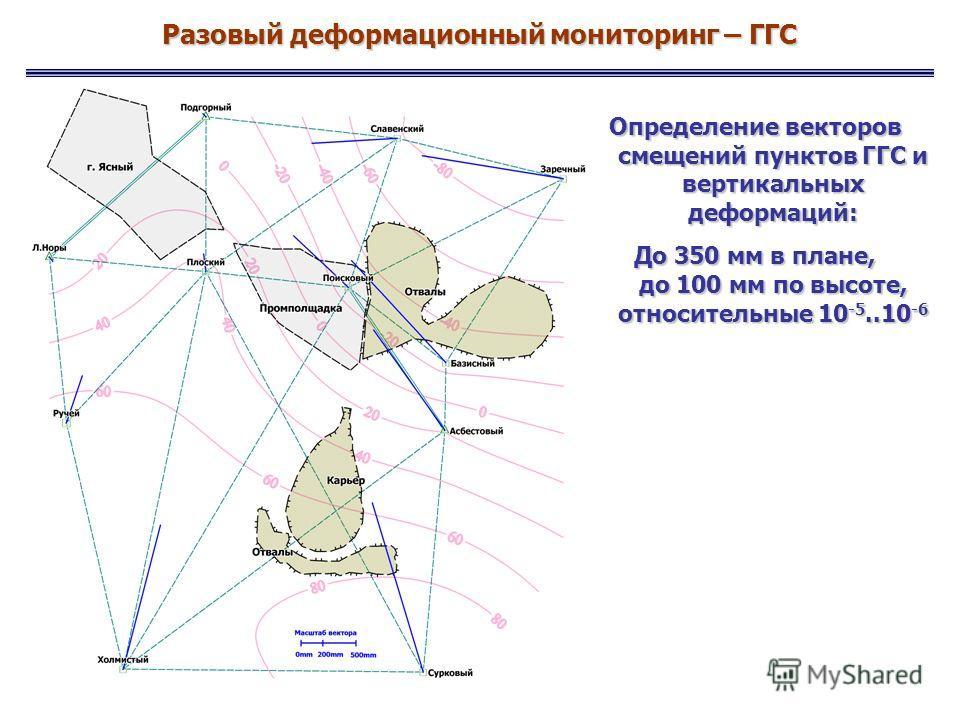 Разовый деформационный мониторинг – ГГС Определение векторов смещений пунктов ГГС и вертикальных деформаций: До 350 мм в плане, до 100 мм по высоте, относительные 10 -5..10 -6