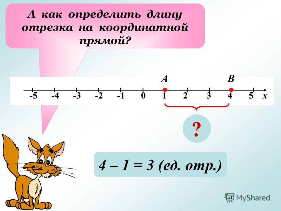 А как определить длину отрезка на координатной прямой? -5 -4 -3 -2 -1 0 1 2 3 4 5 х АВ ? 4 – 1 = 3 (ед. отр.)