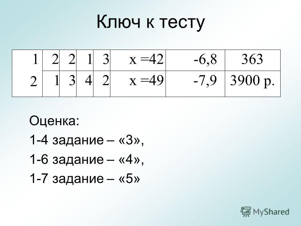 1212 2213х =42-6,8363 1342х =49-7,93900 р. Ключ к тесту Оценка: 1-4 задание – «3», 1-6 задание – «4», 1-7 задание – «5»