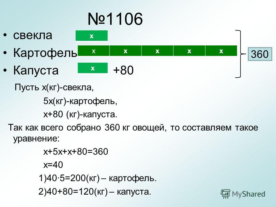 1106 свекла Картофель Капуста +80 Пусть х(кг)-свекла, 5х(кг)-картофель, х+80 (кг)-капуста. Так как всего собрано 360 кг овощей, то составляем такое уравнение: х+5х+х+80=360 х=40 1)405=200(кг) – картофель. 2)40+80=120(кг) – капуста. х ххххх х 360