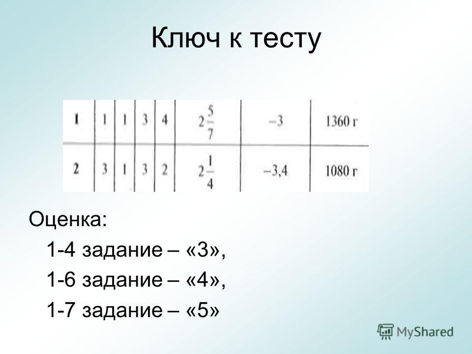 Ключ к тесту Оценка: 1-4 задание – «3», 1-6 задание – «4», 1-7 задание – «5»