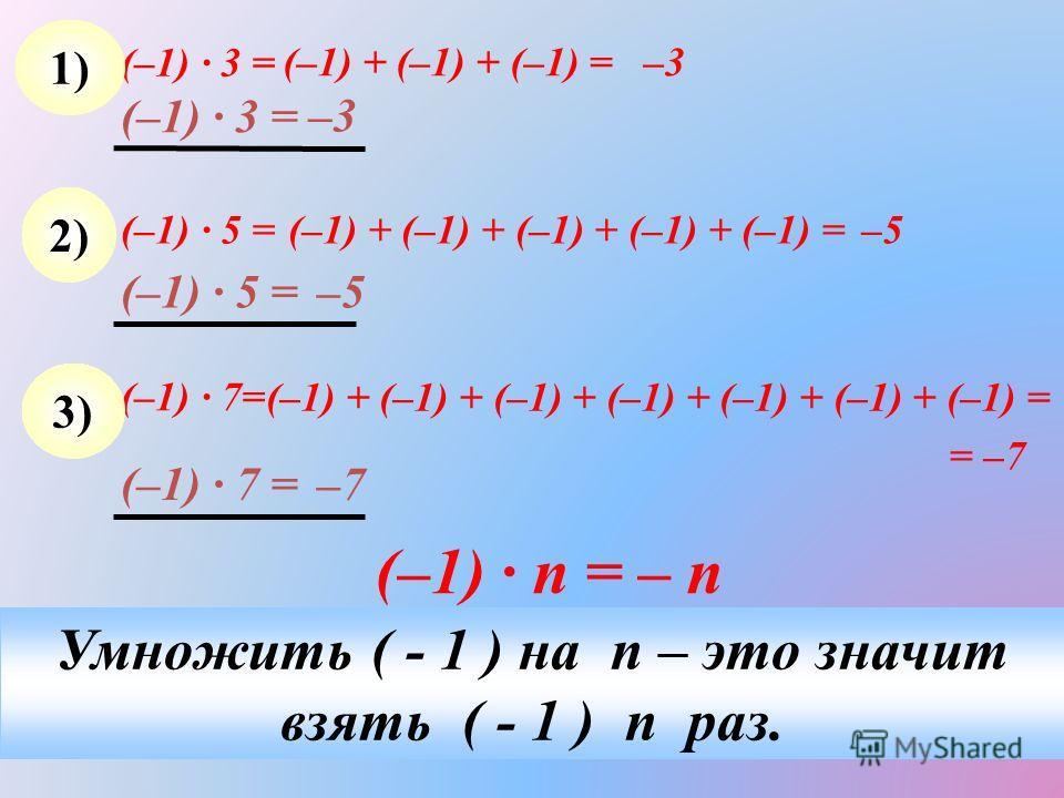 (–1) · 3 = (–1) + (–1) + (–1) =–3 (–1) · 5 =(–1) + (–1) + (–1) + (–1) + (–1) = –5 (–1) · 7= (–1) + (–1) + (–1) + (–1) + (–1) + (–1) + (–1) = = –7 (–1) · 3 = –3 (–1) · 5 =–5 (–1) · 7 = –7 1) 2) 3) (–1) · n = – n Умножить ( - 1 ) на п – это значит взят