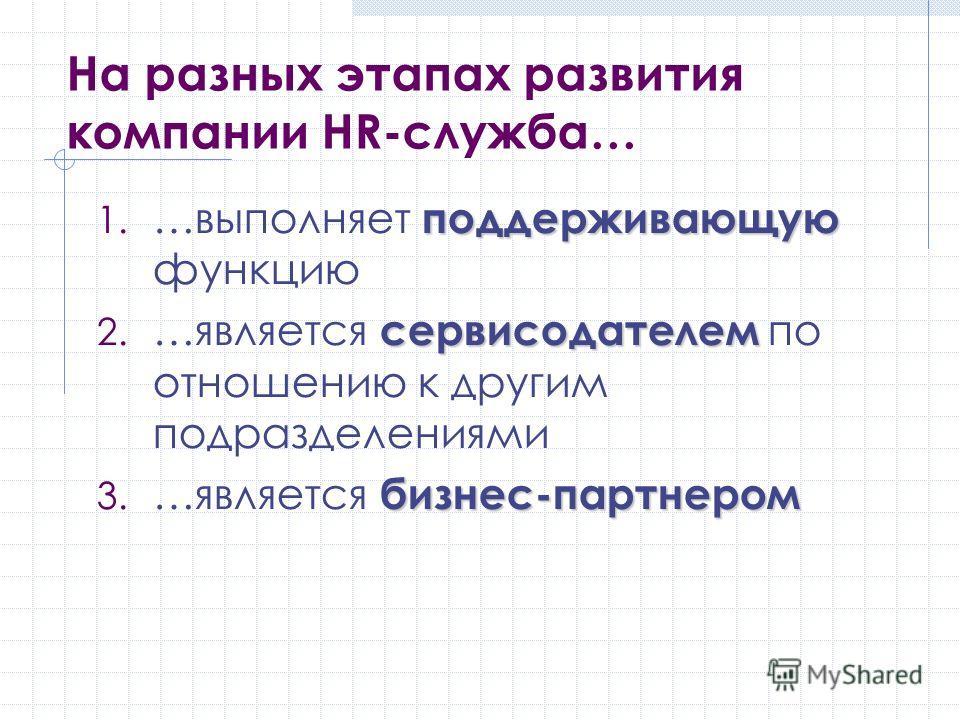 На разных этапах развития компании HR-служба… поддерживающую 1. …выполняет поддерживающую функцию сервисодателем 2. …является сервисодателем по отношению к другим подразделениями бизнес-партнером 3. …является бизнес-партнером