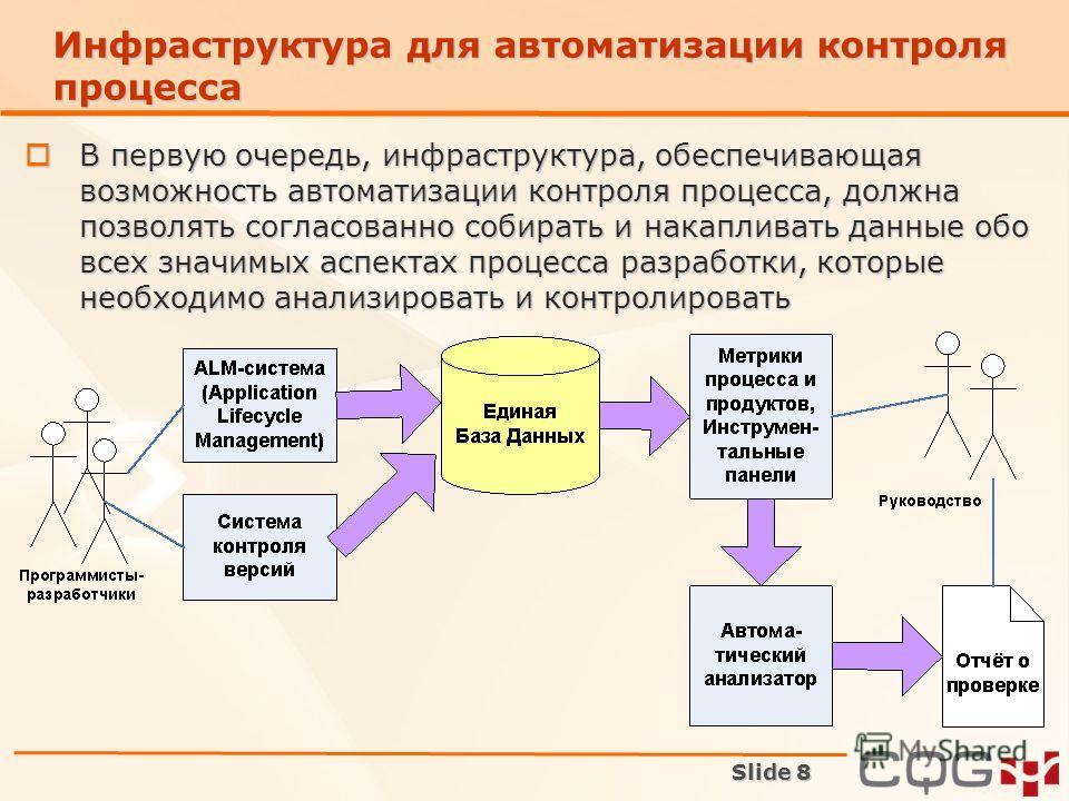 Slide 8 Инфраструктура для автоматизации контроля процесса В первую очередь, инфраструктура, обеспечивающая возможность автоматизации контроля процесса, должна позволять согласованно собирать и накапливать данные обо всех значимых аспектах процесса р
