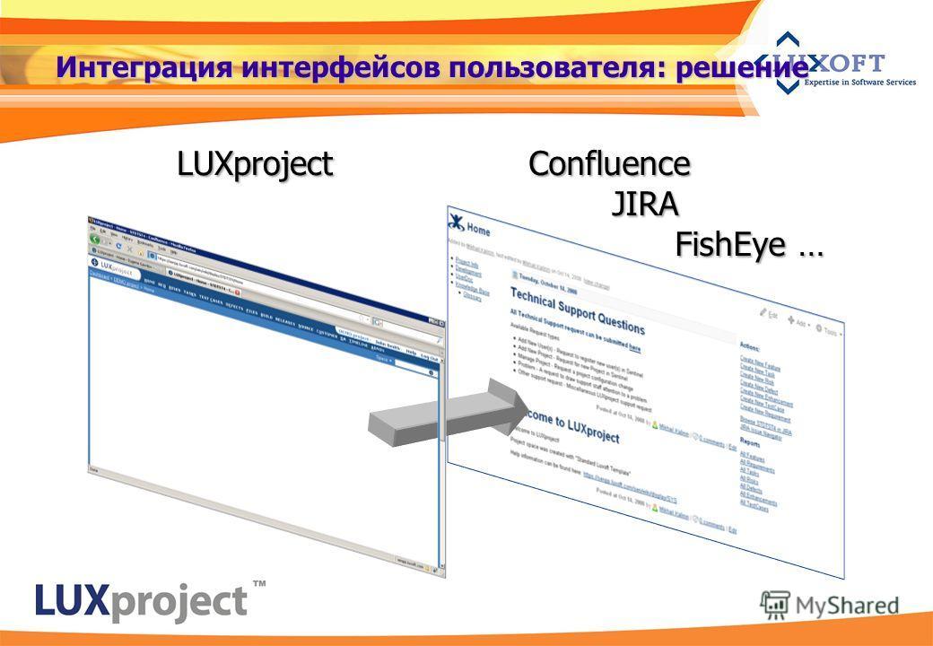 Confluence JIRA JIRA FishEye … FishEye … Интеграция интерфейсов пользователя: решение LUXproject