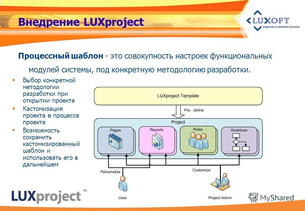 Внедрение LUXproject Процессный шаблон - это совокупность настроек функциональных модулей системы, под конкретную методологию разработки. Выбор конкретной методологии разработки при открытии проекта Кастомизация проекта в процессе проекта Возможность
