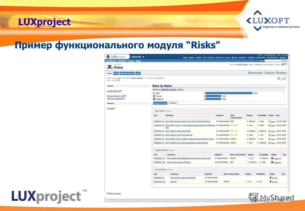 LUXproject Пример функционального модуля Risks