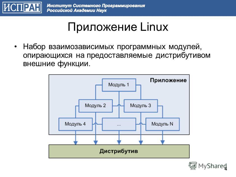 4 Приложение Linux Набор взаимозависимых программных модулей, опирающихся на предоставляемые дистрибутивом внешние функции.