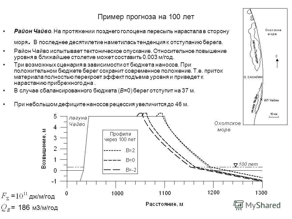 Пример прогноза на 100 лет Район Чайво. На протяжении позднего голоцена пересыпь нарастала в сторону моря. В последнее десятилетие наметилась тенденция к отступанию берега. Район Чайво испытывает тектоническое опускание. Относительное повышение уровн