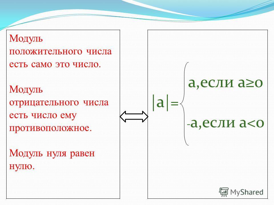 Модуль положительного числа есть само это число. Модуль отрицательного числа есть число ему противоположное. Модуль нуля равен нулю. a,если а0 |a| = - а,если а
