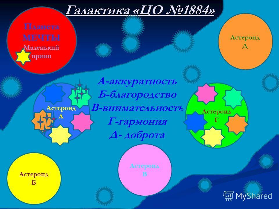 Галактика «ЦО 1884» А-аккуратность Б-благородство В-внимательность Г-гармония Д- доброта Астероид А Астероид Б Астероид В Астероид Г Астероид Д Планета МЕЧТЫ Маленький принц
