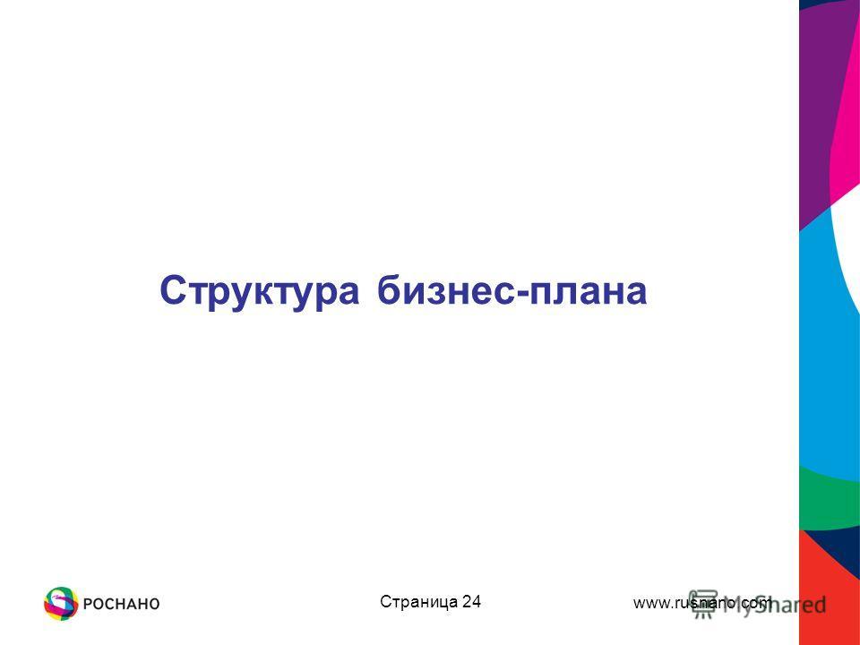 www.rusnano.com Страница 24 Структура бизнес-плана