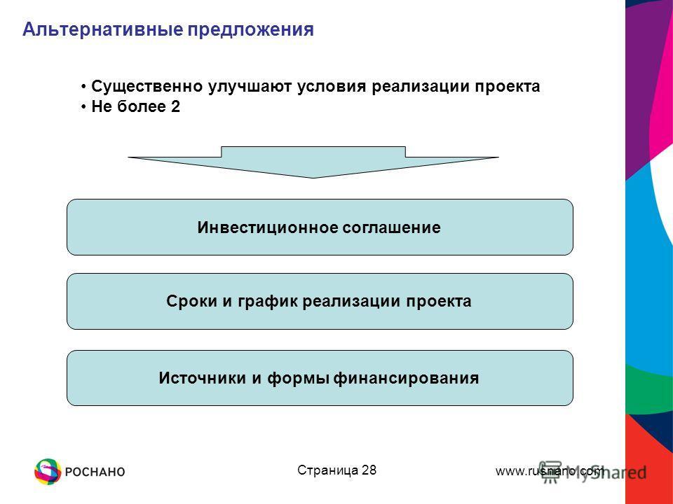 www.rusnano.com Страница 28 Альтернативные предложения Существенно улучшают условия реализации проекта Не более 2 Инвестиционное соглашение Сроки и график реализации проекта Источники и формы финансирования