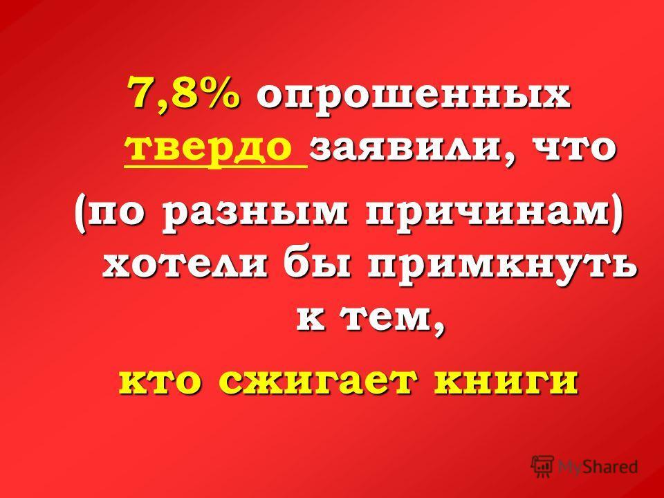 7,8% опрошенных заявили, что 7,8% опрошенных твердо заявили, что (по разным причинам) хотели бы примкнуть к тем, кто сжигает книги