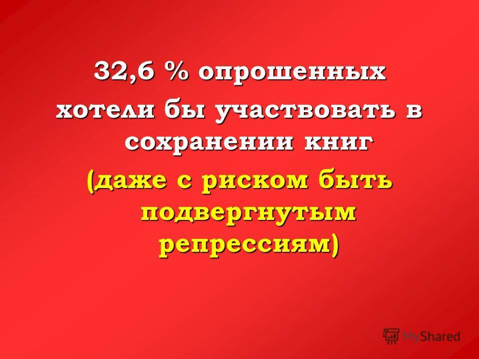 32,6 % опрошенных хотели бы участвовать в сохранении книг (даже с риском быть подвергнутым репрессиям)