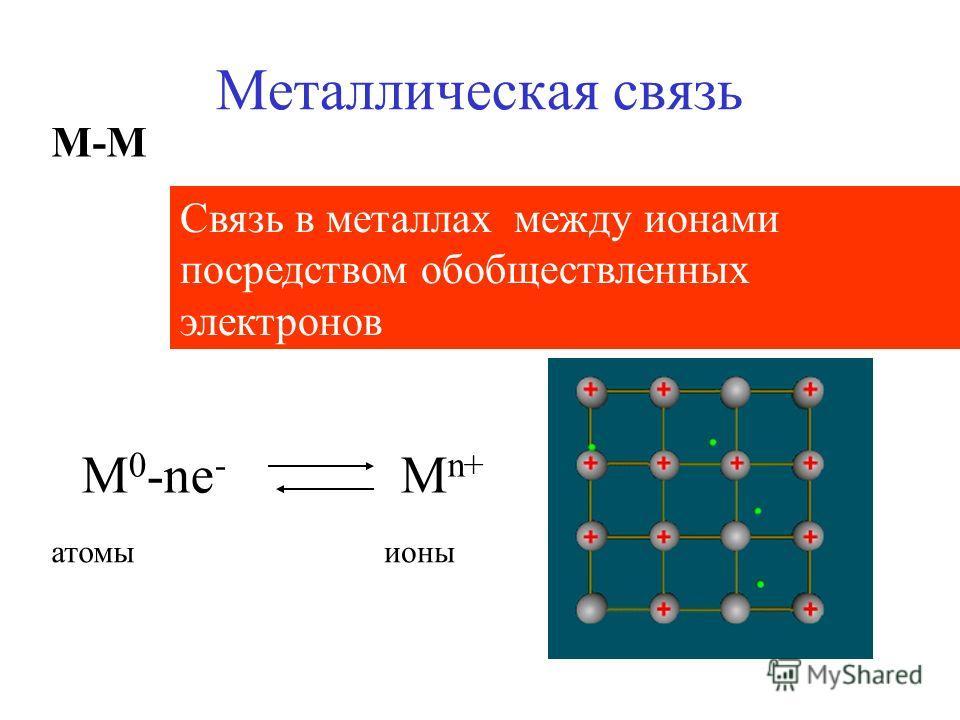 Металлическая связь М-М Связь в металлах между ионами посредством обобществленных электронов М 0 -nе - М n+ атомыионы