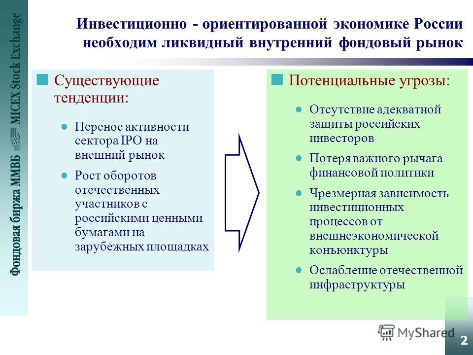 2 Инвестиционно - ориентированной экономике России необходим ликвидный внутренний фондовый рынок nСуществующие тенденции: Перенос активности сектора IPO на внешний рынок Рост оборотов отечественных участников с российскими ценными бумагами на зарубеж