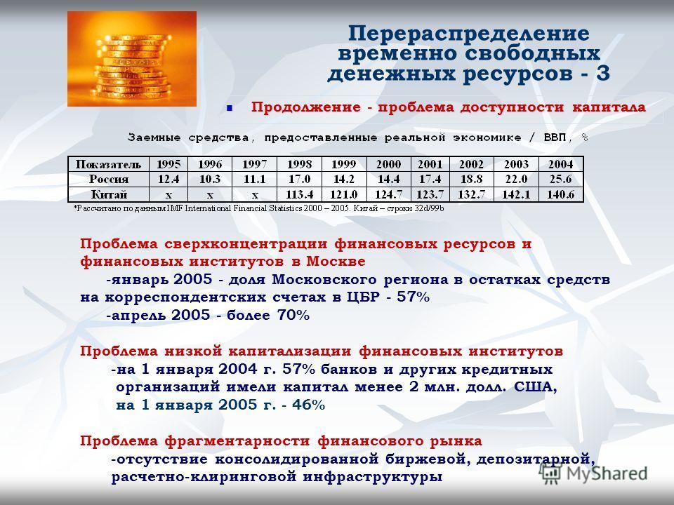 Перераспределение временно свободных денежных ресурсов - 3 Продолжение - проблема доступности капитала Продолжение - проблема доступности капитала Проблема сверхконцентрации финансовых ресурсов и финансовых институтов в Москве -январь 2005 - доля Мос