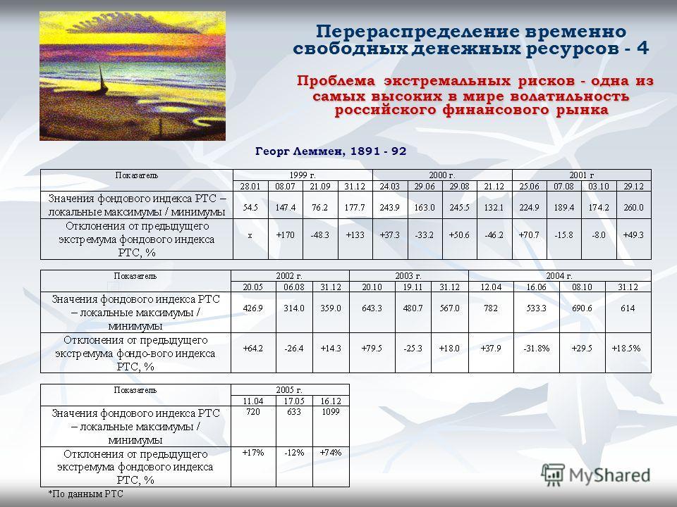 роблема экстремальных рисков - одна из самых высоких в мире волатильность российского финансового рынка Перераспределение временно свободных денежных ресурсов - 4 Проблема экстремальных рисков - одна из самых высоких в мире волатильность российского