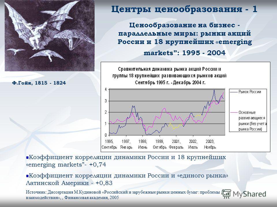Центры ценообразования - 1 Ценообразование на бизнес - параллельные миры: рынки акций России и 18 крупнейших «emerging markets: 1995 - 2004 Коэффициент корреляции динамики России и 18 крупнейших «emerging markets- +0,74 Коэффициент корреляции динамик