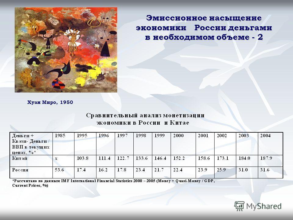Эмиссионное насыщение экономики России деньгами в необходимом объеме - 2 Хуан Миро, 1950