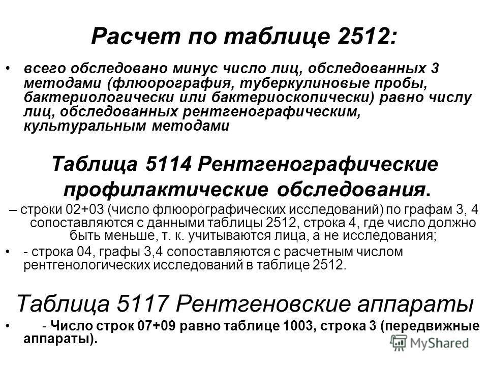 Расчет по таблице 2512: всего обследовано минус число лиц, обследованных 3 методами (флюорография, туберкулиновые пробы, бактериологически или бактериоскопически) равно числу лиц, обследованных рентгенографическим, культуральным методами Таблица 5114