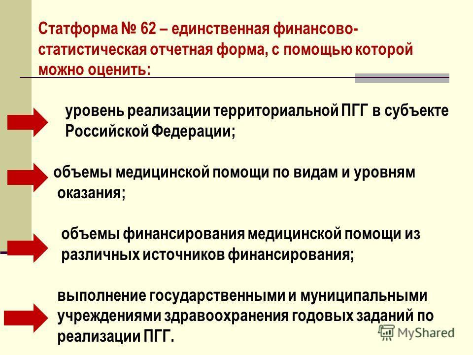 Статформа 62 – единственная финансово- статистическая отчетная форма, с помощью которой можно оценить: уровень реализации территориальной ПГГ в субъекте Российской Федерации; объемы медицинской помощи по видам и уровням оказания; объемы финансировани