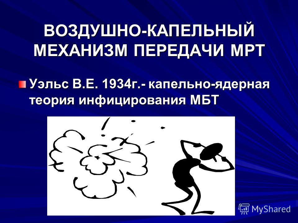 ВОЗДУШНО-КАПЕЛЬНЫЙ МЕХАНИЗМ ПЕРЕДАЧИ МРТ Уэльс В.Е. 1934г.- капельно-ядерная теория инфицирования МБТ