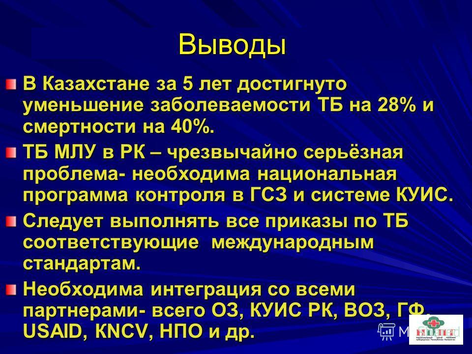 Выводы В Казахстане за 5 лет достигнуто уменьшение заболеваемости ТБ на 28% и смертности на 40%. ТБ МЛУ в РК – чрезвычайно серьёзная проблема- необходима национальная программа контроля в ГСЗ и системе КУИС. Следует выполнять все приказы по ТБ соотве